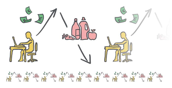 Le cycle du travail - PleinDeTrucs.fr